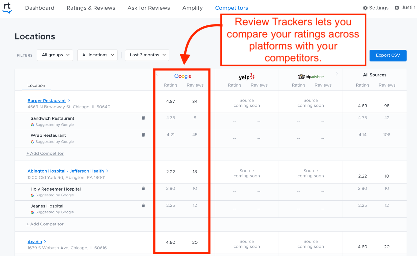ReviewTrackers platform rating comparison dashboard
