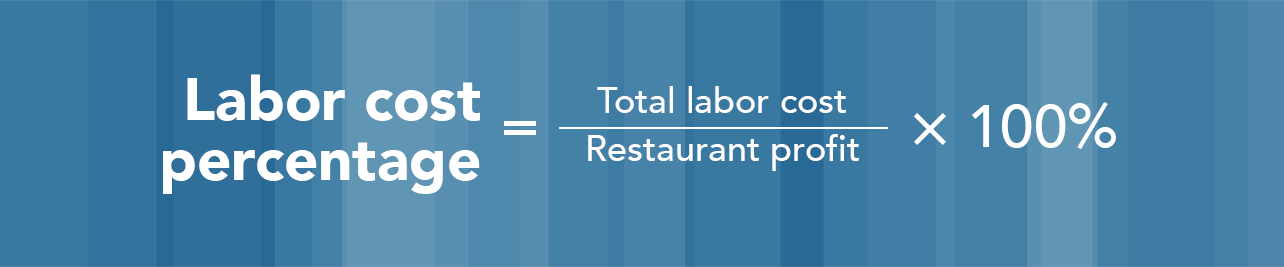 how to calculate labor cost